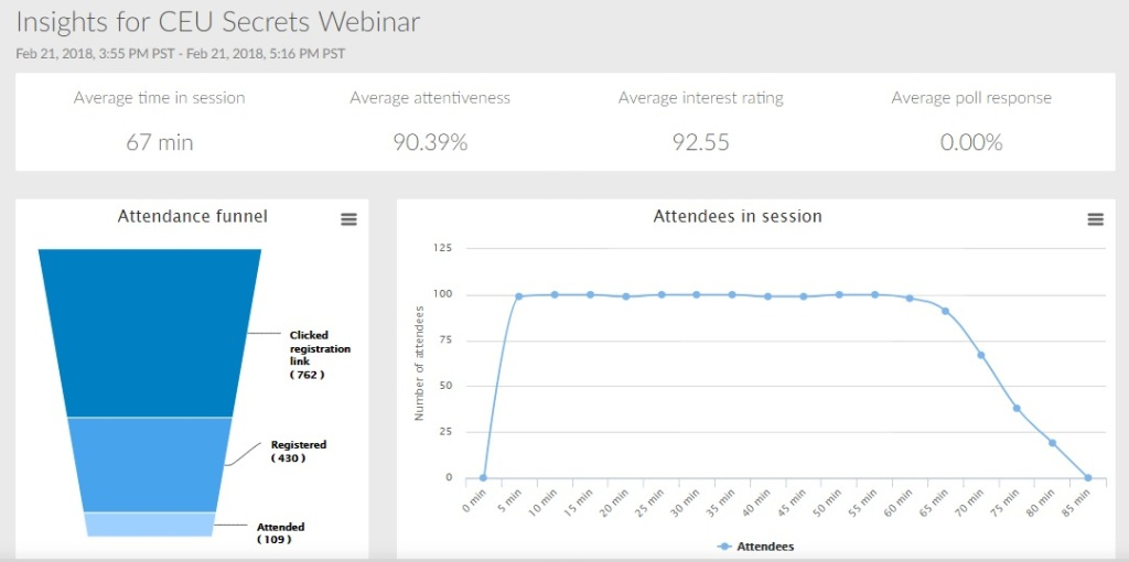 webinar_ratings